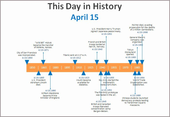 Timeline Ppt Template Free New Powerpoint Timeline Template Free Download