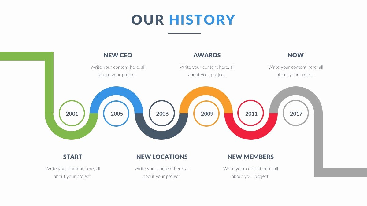 Timeline Ppt Template Free New Powerpoint Timeline Template
