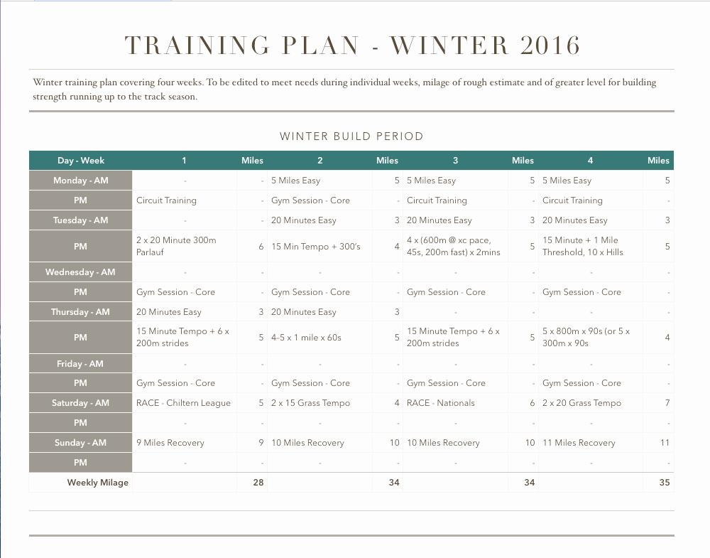 Training Course Design Template Fresh Running Training Plan Template Run Reporter