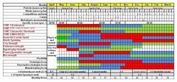 Training Matrix Template Free Excel Best Of Annual Training Plan Template Excel