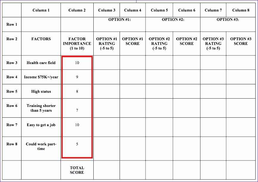 Training Matrix Template Free Excel Best Of How to Use A Decision Making Matrix Template Free Excel