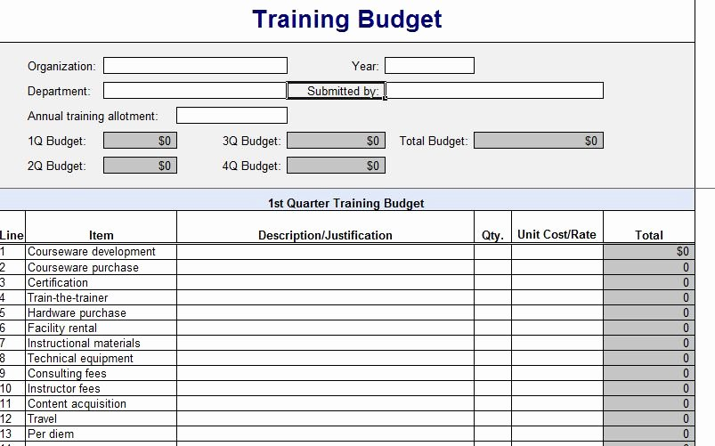 Training Matrix Template Free Excel Inspirational Employee Training Excel Template Training Bud