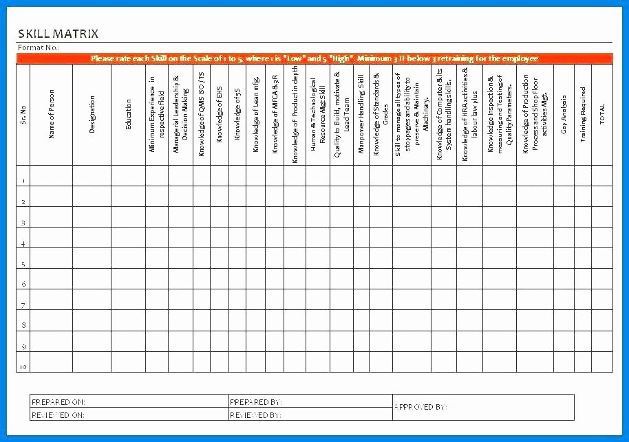 Training Matrix Template Free Excel New Curriculum Matrix Template Training Matrix Example Excel
