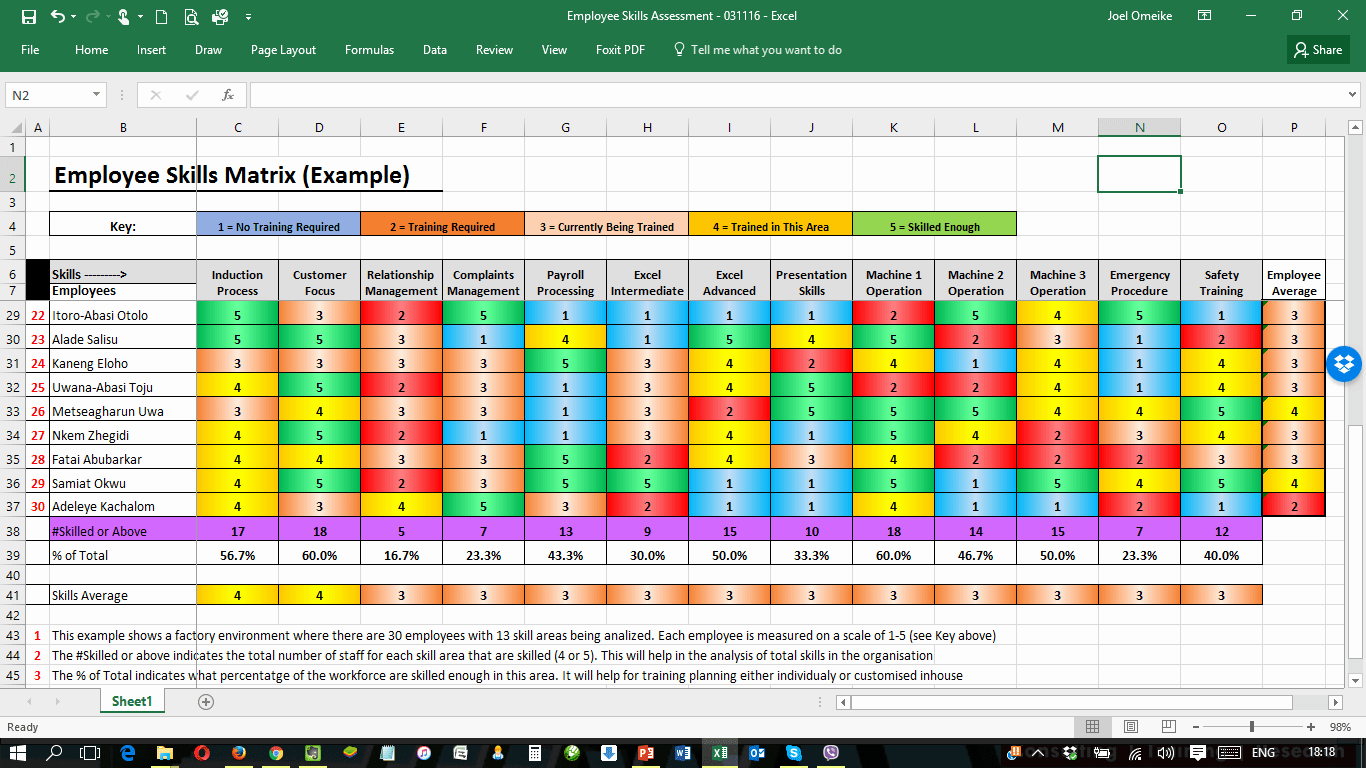 Training Matrix Template Free Excel New Free tool the Employee Skills Matrix – P4pe Insights