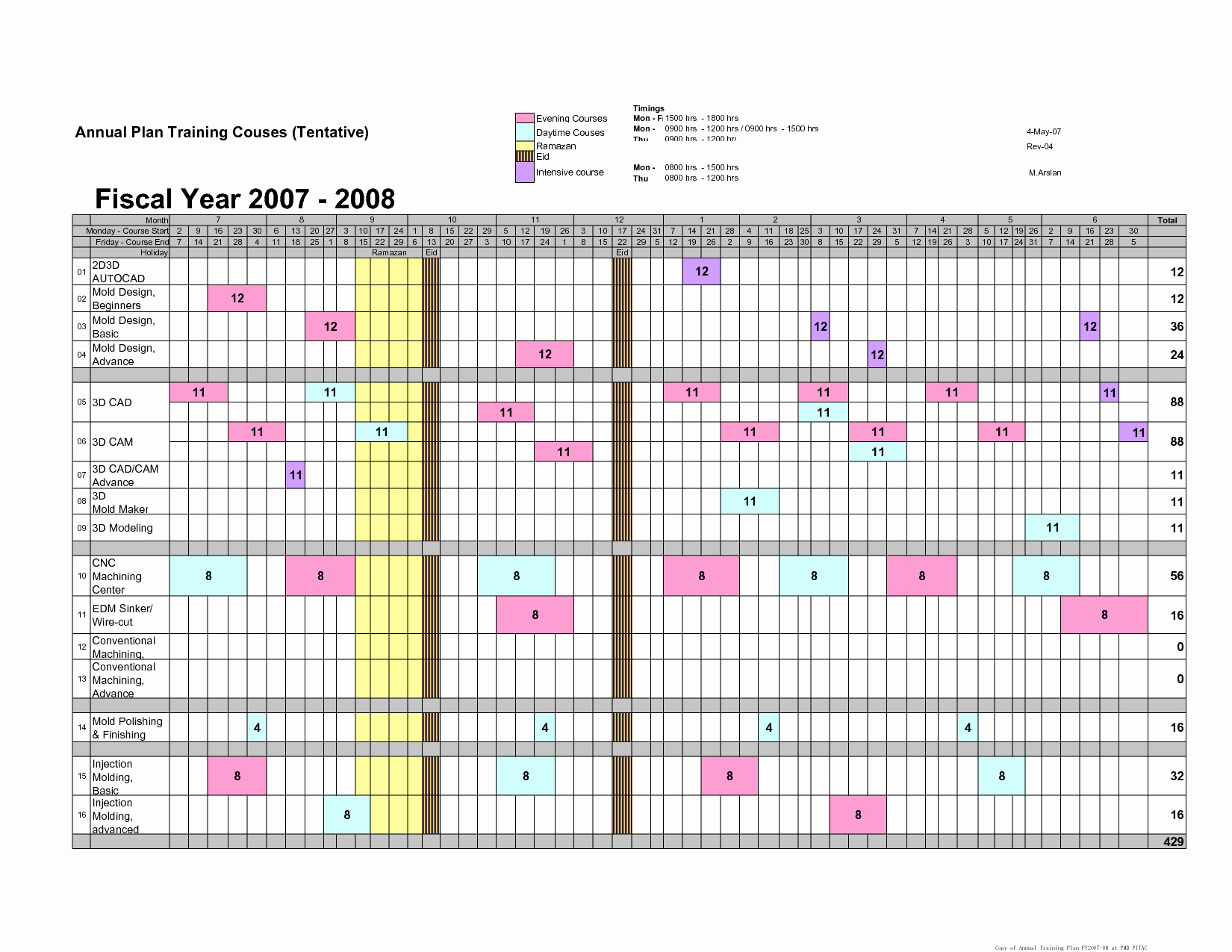 annual training plan template excel 1020