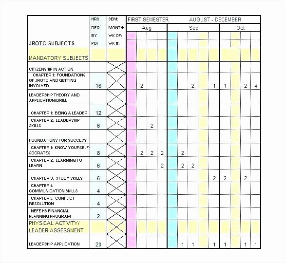 Training Plan Template Excel Lovely Call Schedule Template Excel Employee Cross Training