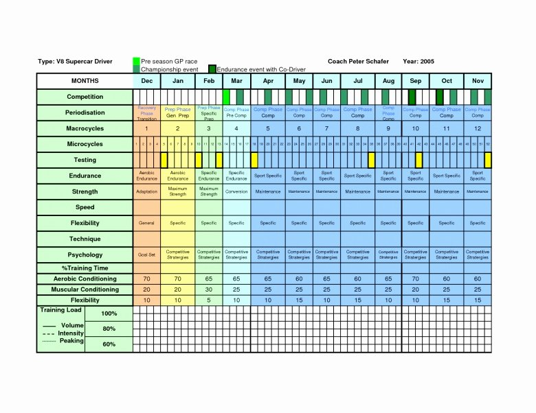 Training Schedule Template Excel Fresh Yearly Training Calendar Template Free Calendar Template