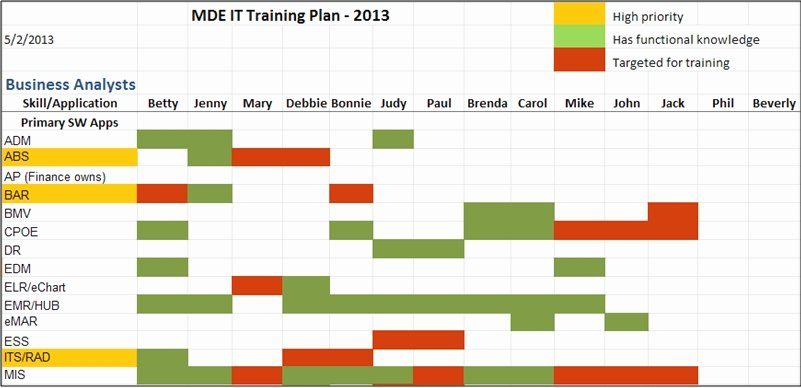 Training Schedule Template Excel Lovely Employee Training Schedule Template Excel