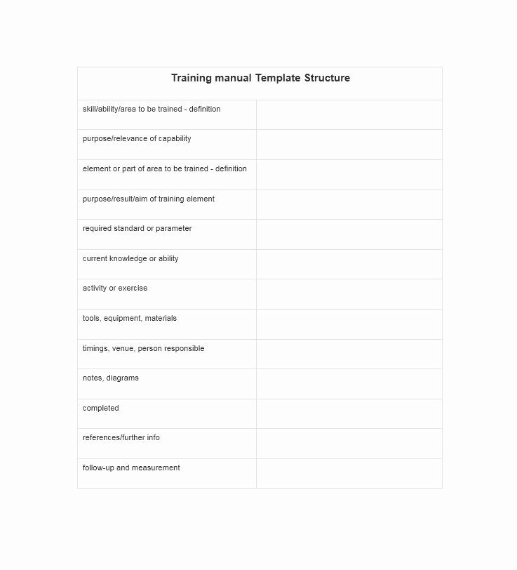 Training Workbook Template Word Luxury Training Manual 40 Free Templates & Examples In Ms Word