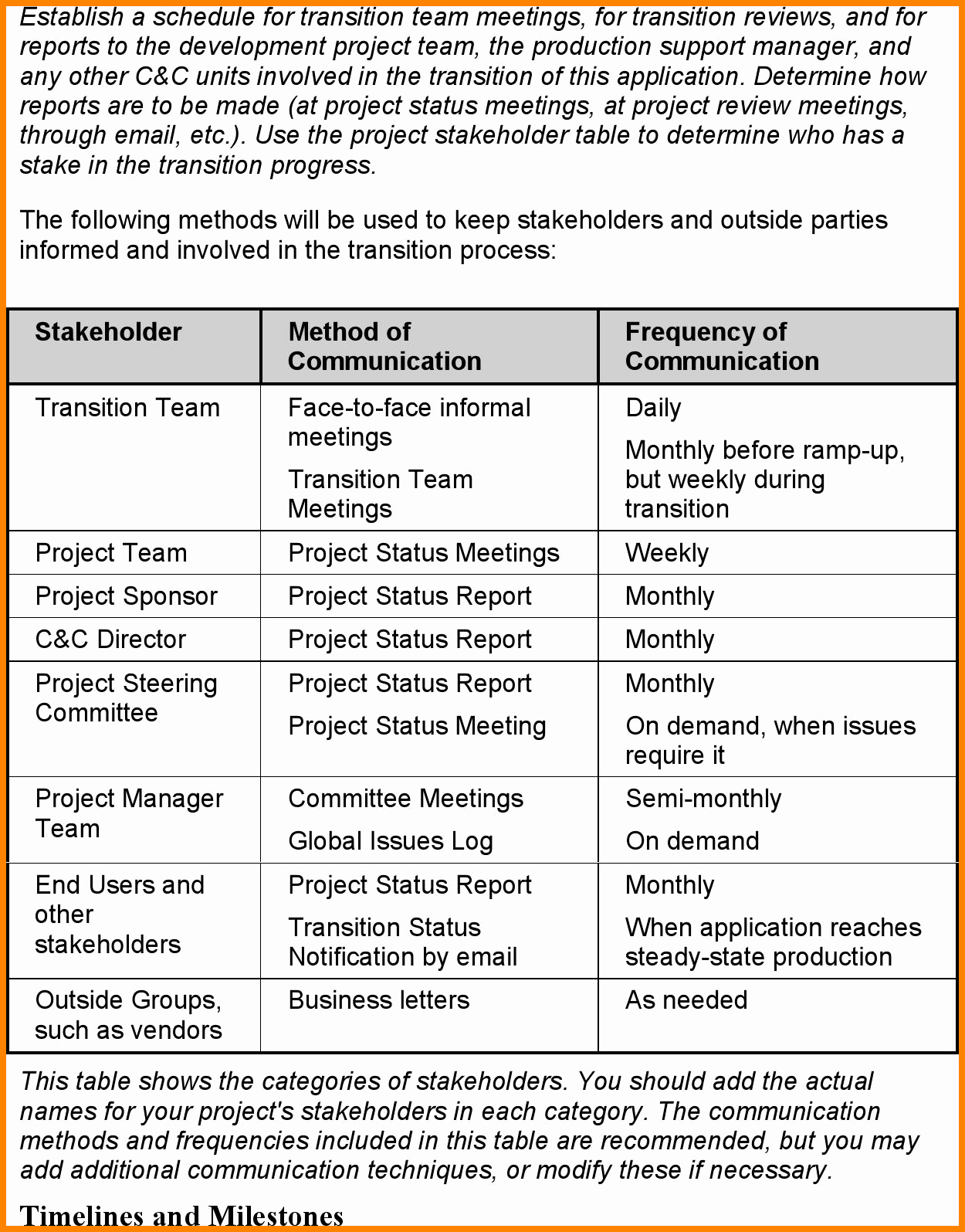 Transition Management Plan Template Awesome Transition Plan Template for It Projects Template