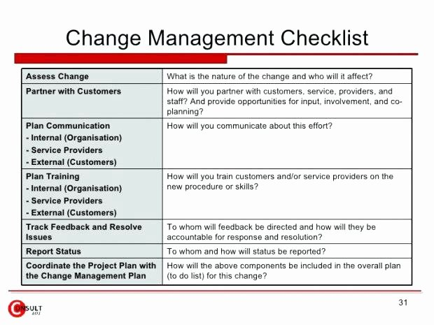 Transition Management Plan Template Elegant Change Management 9 Munication Strategy Template Strand
