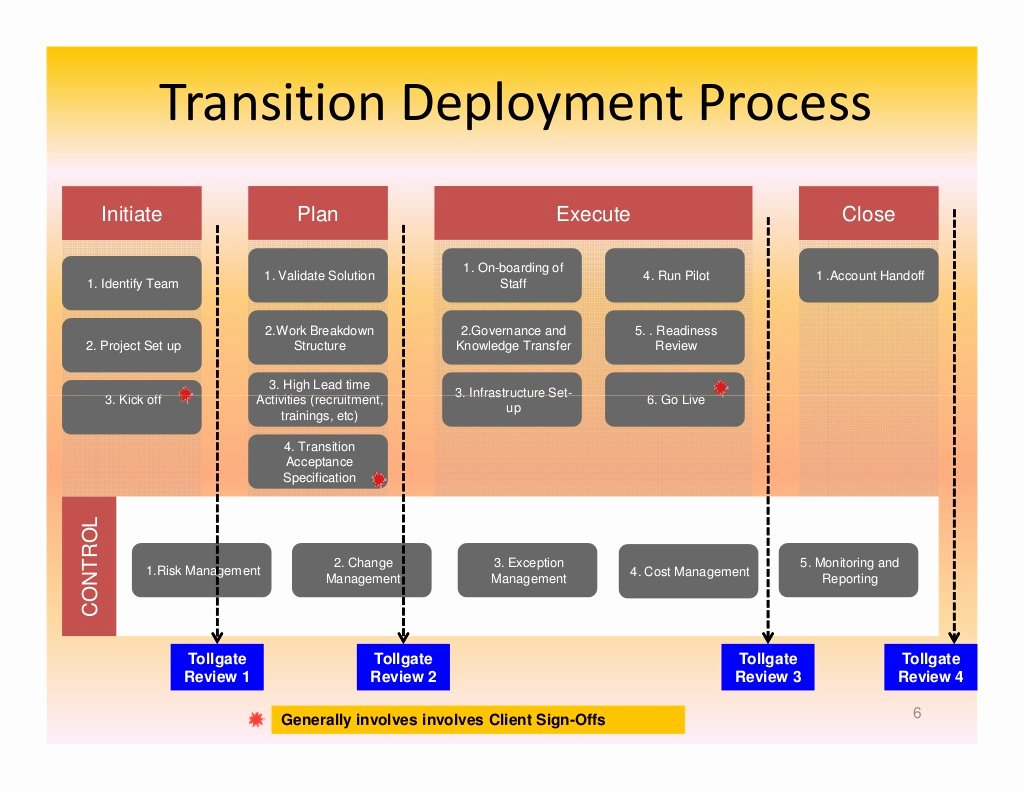 Transition Management Plan Template Luxury It Transition Management An Operational Perspective