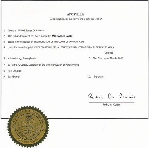 Translation Of Divorce Certificate Template Elegant Ukrainian Certified Translation Divorce Certificate