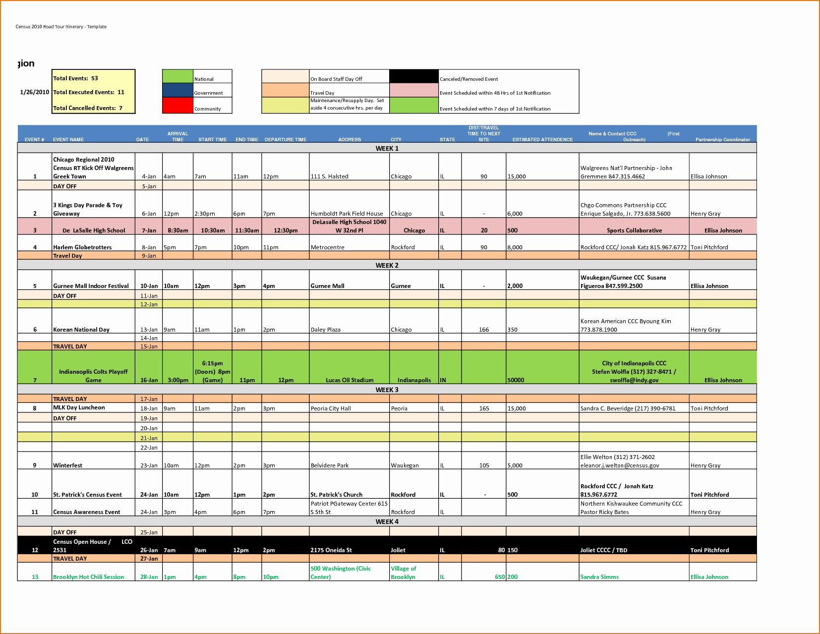Travel Itinerary Template Excel Inspirational 5 Travel Itinerary Template Excel