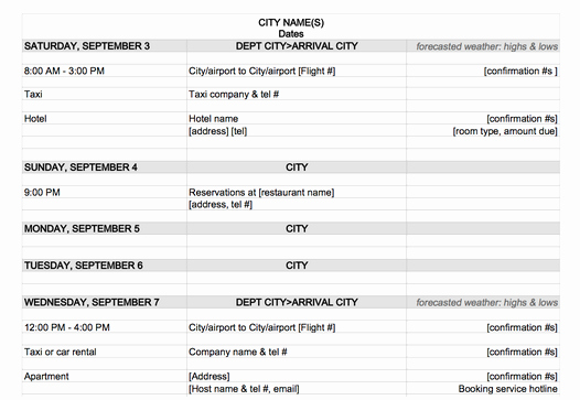 Travel Itinerary Template Excel Lovely Trip Planner Template