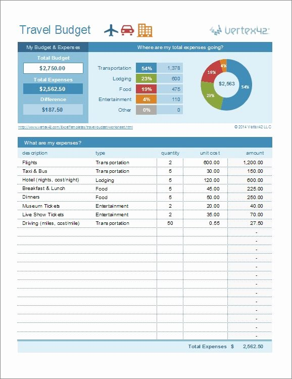 Travel Itinerary Template Excel New Best 25 Travel Itinerary Template Ideas On Pinterest