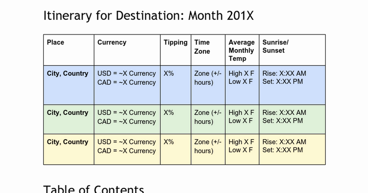 Travel Itinerary Template Google Docs New Master Template Travel Itinerary Google Docs