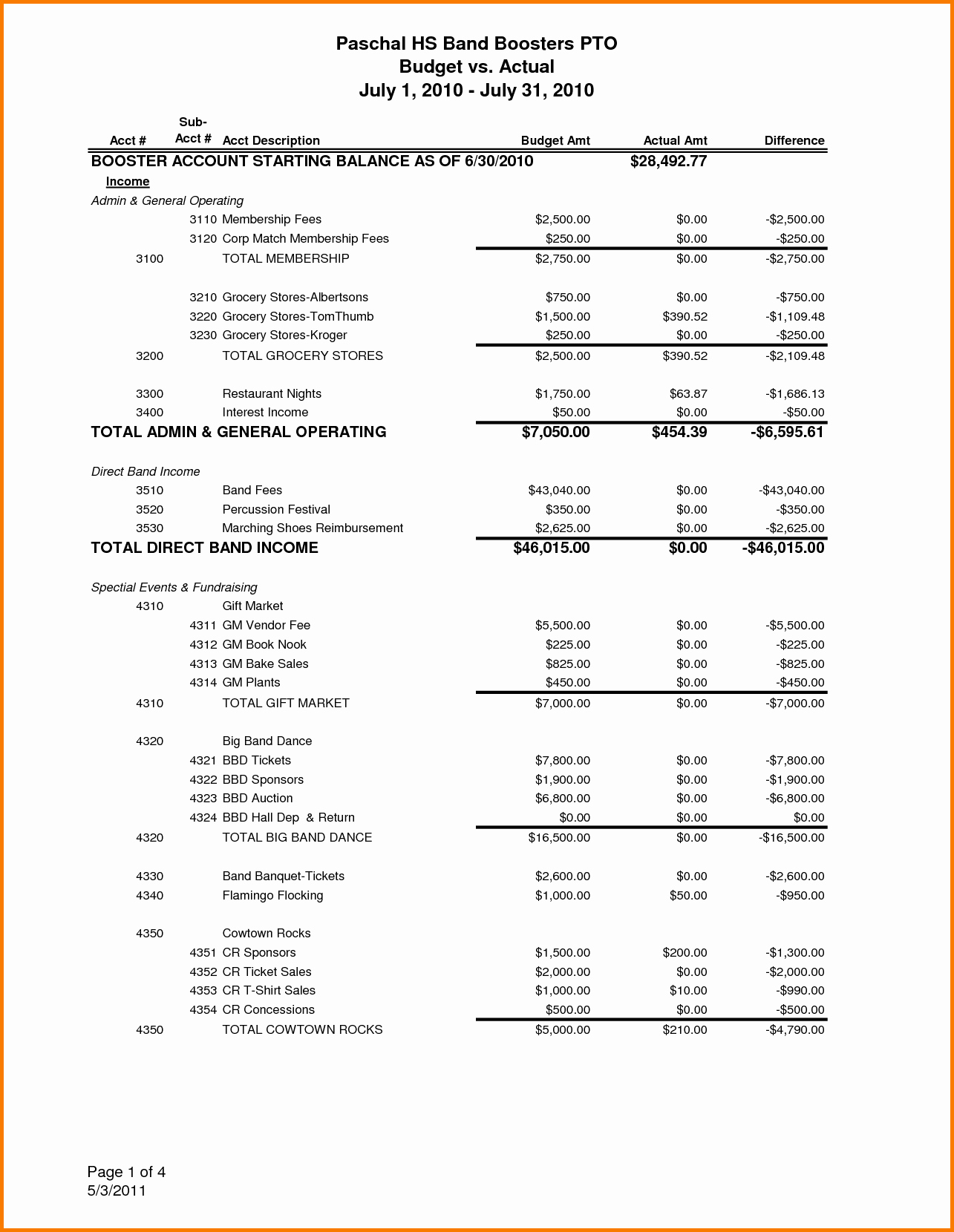 Treasurer Report Template Excel Awesome 4 Treasurer Report Template