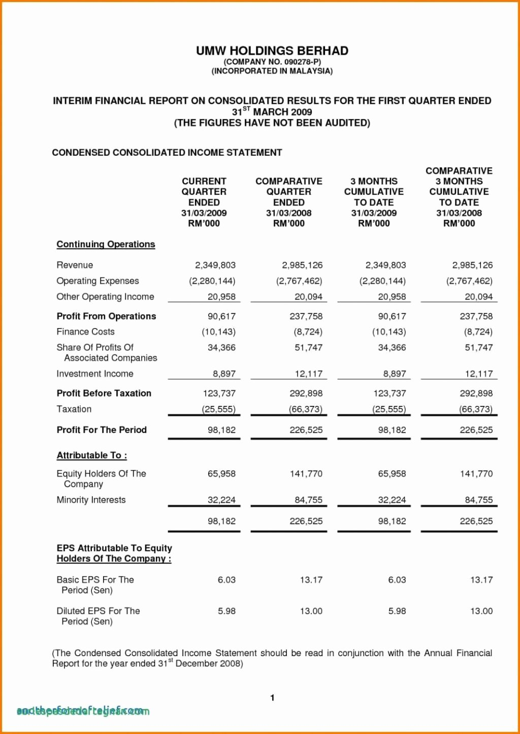 Treasurer Report Template Non Profit Awesome Treasurers Report Template Pta Monthly Non Profit Excel