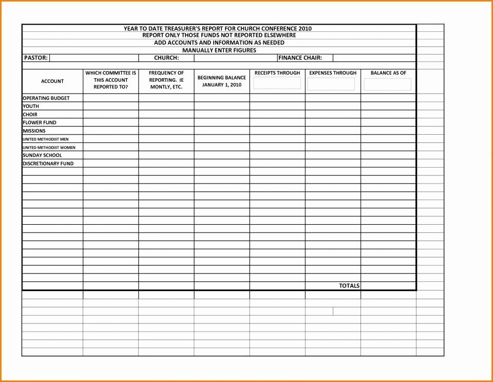 Treasurer Report Template Non Profit Elegant Treasurer Report Sample