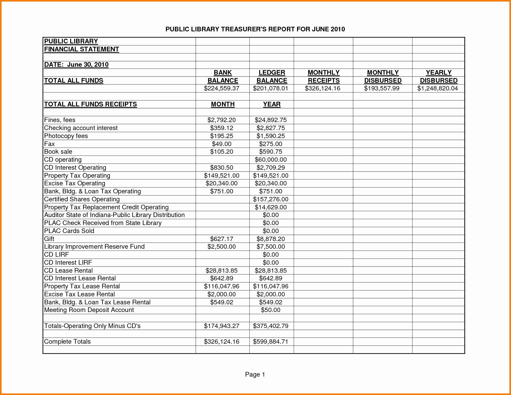 Treasurer Report Template Non Profit Fresh 8 Treasurer S Report Template