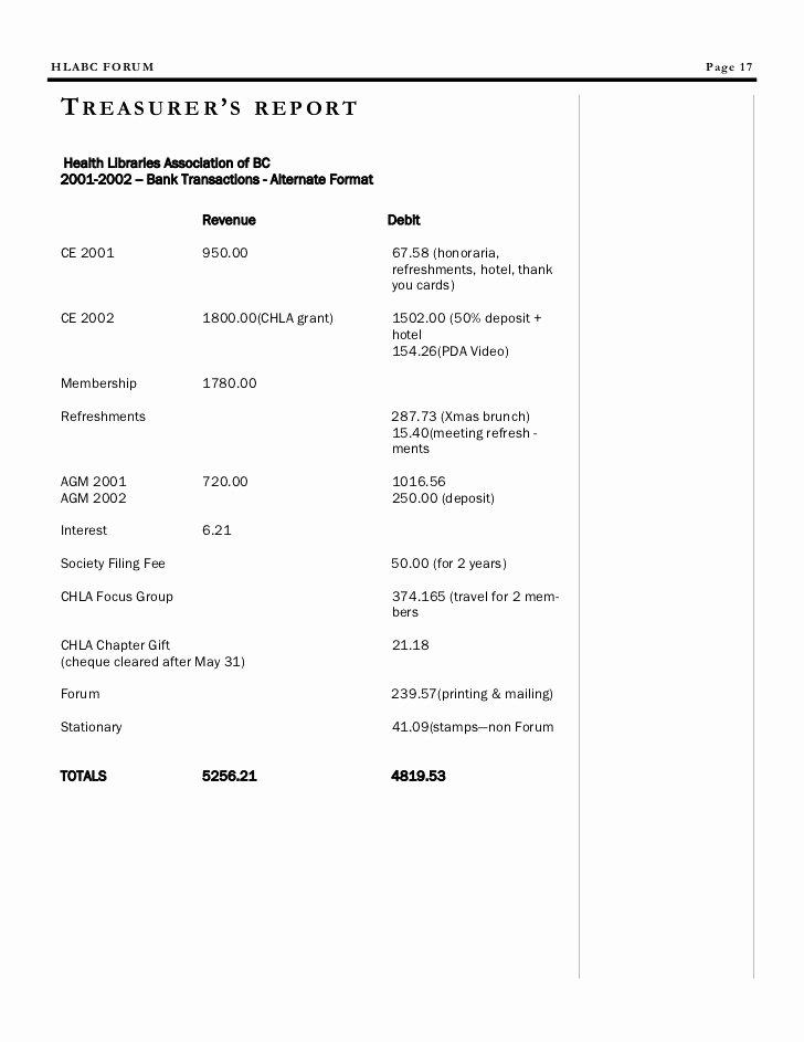 Treasurer Report Template Non Profit Fresh Hlabc forum December Simple Non Profit Treasurer Report