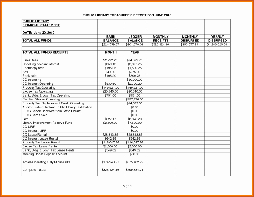 Treasurer Report Template Non Profit Inspirational Treasurers Report Template Luxury Treasurer forms Excel