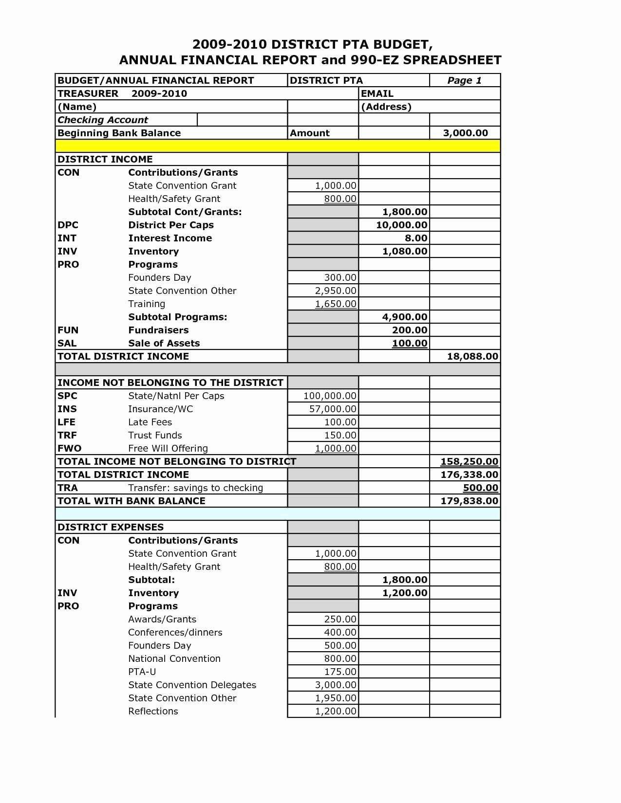 Treasurer Report Template Non Profit Unique Beautiful Treasurer Report Template for Non Profit