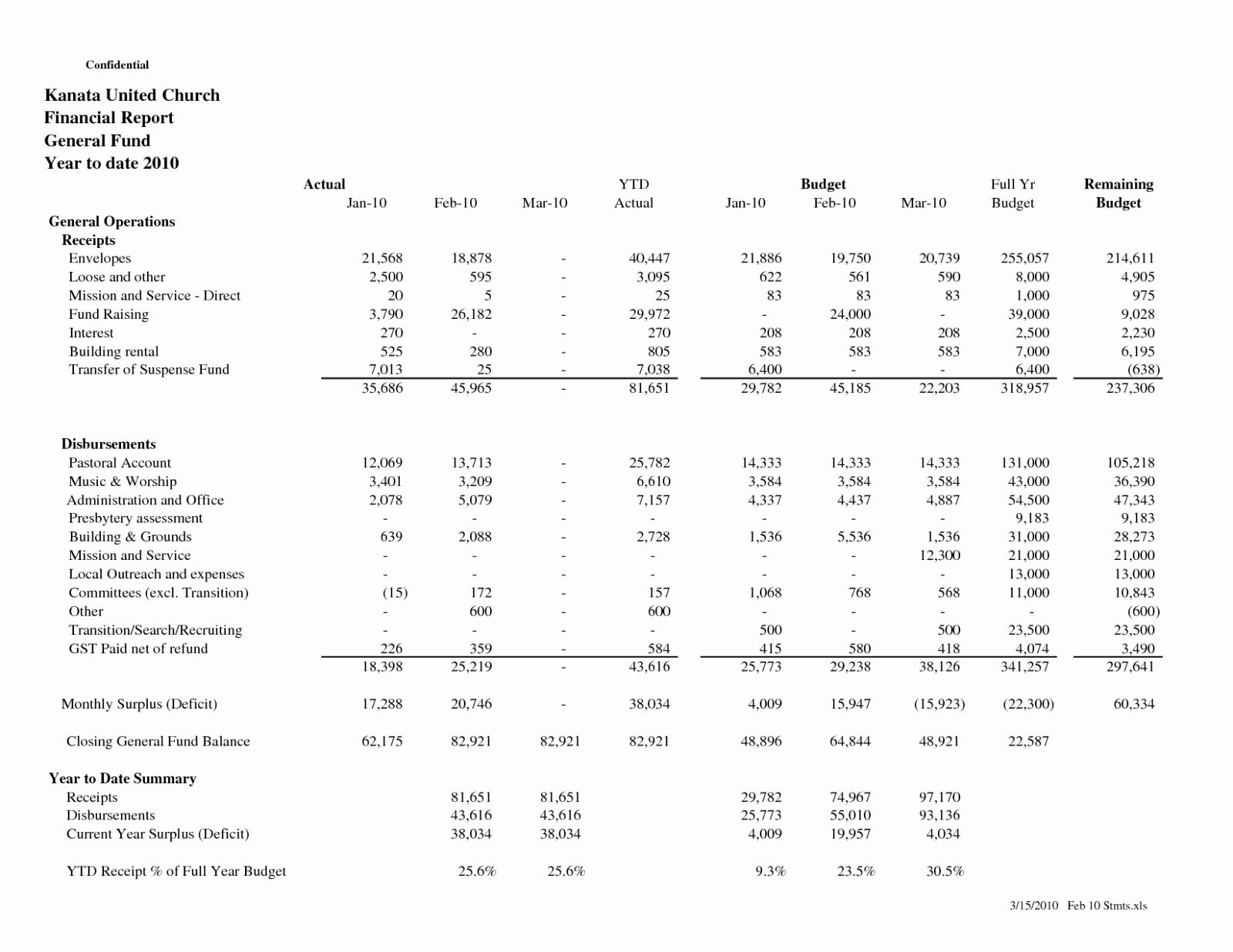 Treasurer Report Template Non Profit Unique Treasurers Report Template Pta Monthly Non Profit Excel