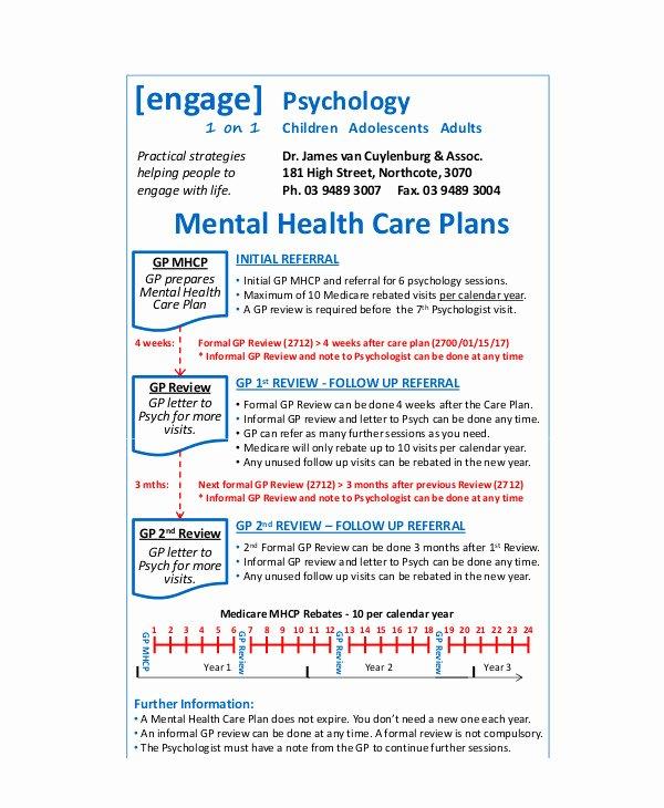 Treatment Plan Template Mental Health Fresh 11 Mental Health Care Plan Templates Pdf Doc