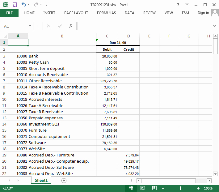 Trial Balance Excel Template Awesome Excel Fsm Trial Balance Data