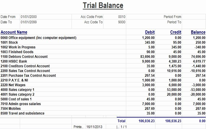 Trial Balance Excel Template Beautiful Trial Balance Template Excel Download