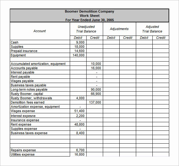 trial balance worksheet template