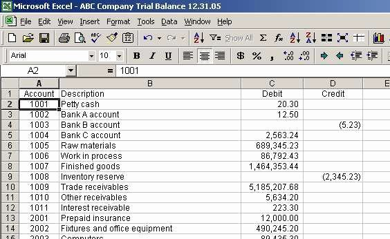 Trial Balance Excel Template Luxury Download Trial Balance Excel Template Sample – Project