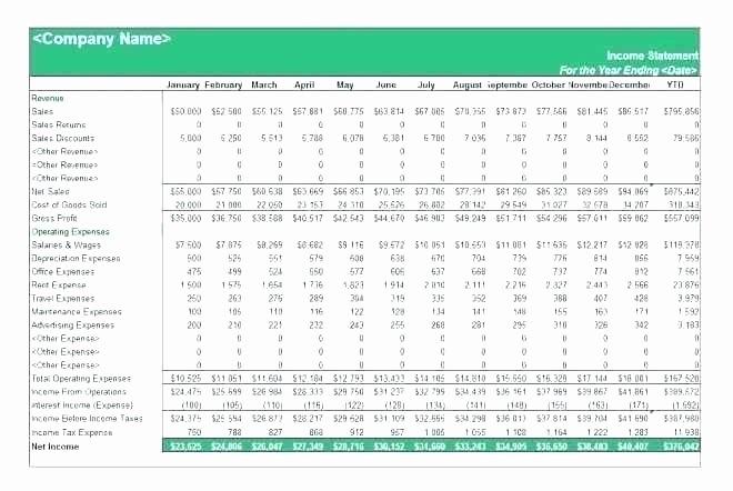 Trial Balance Template Excel Elegant Plete Balance Sheet format – Syncla