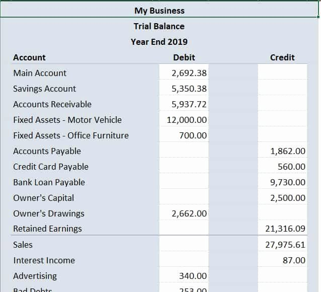 Trial Balance Template Excel Fresh Free Excel Bookkeeping Templates