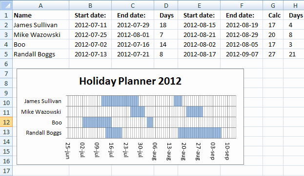 Trip Planner Template Excel Best Of 8 Holiday Planner Templates Excel Templates