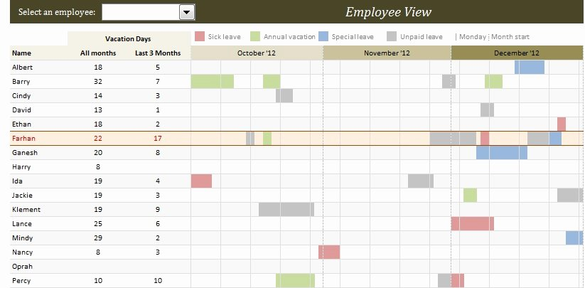 Trip Planner Template Excel Best Of Employee Vacation Planner Excel Template Xls Free Excel