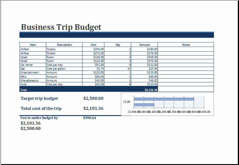 Trip Planner Template Excel Fresh Business Trip Bud Template at Xltemplates