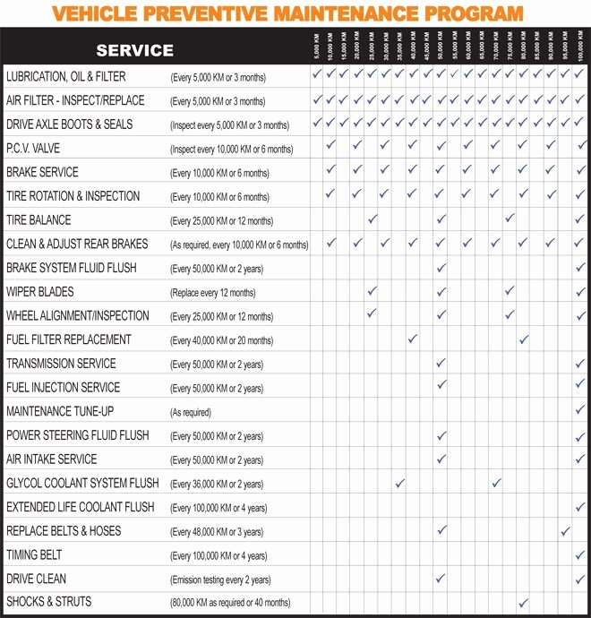 Truck Maintenance Schedule Template Fresh Best 25 Vehicle Maintenance Log Ideas On Pinterest