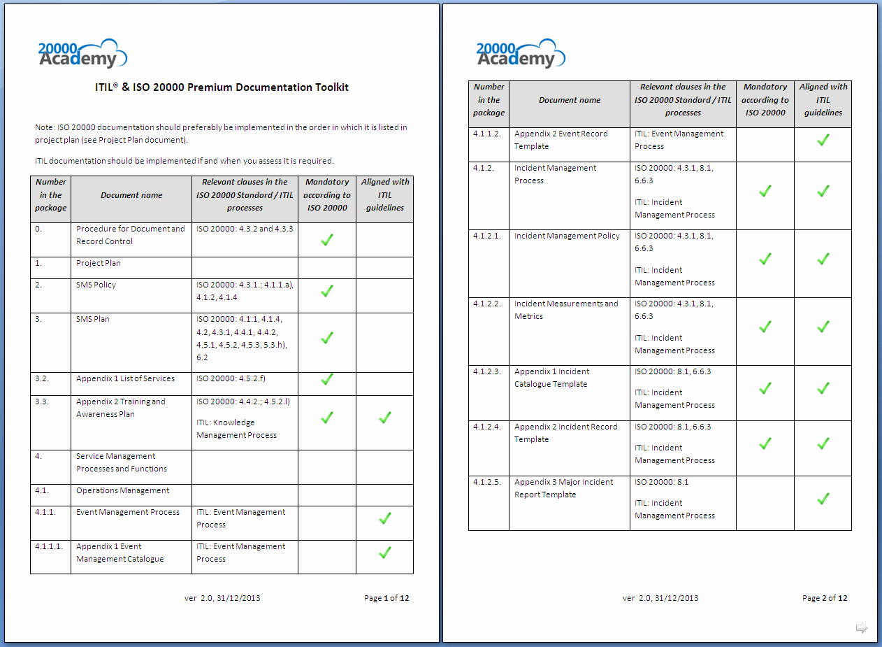 Use Case Documentation Template Fresh Itil & iso Premium Documentation toolkit