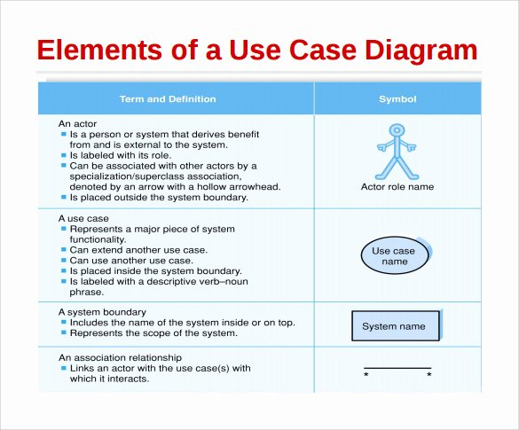Use Case Documentation Template Fresh Sample Use Case Diagram 13 Documents In Pdf Word