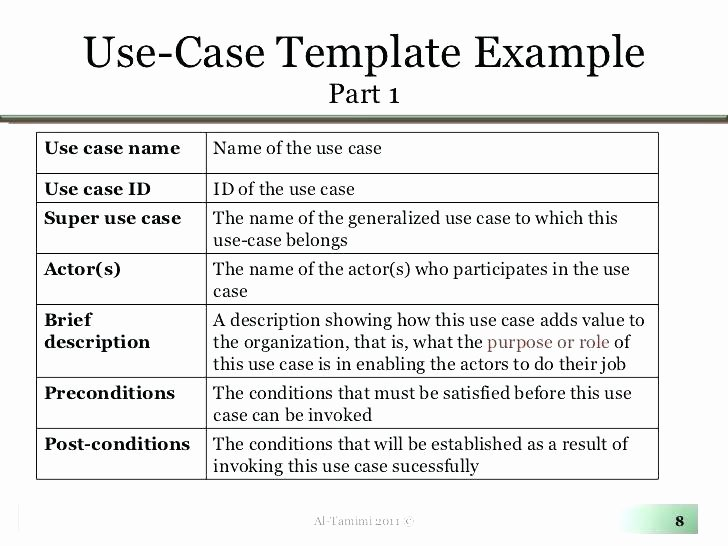 Use Cases Document Template Elegant Use Cases format