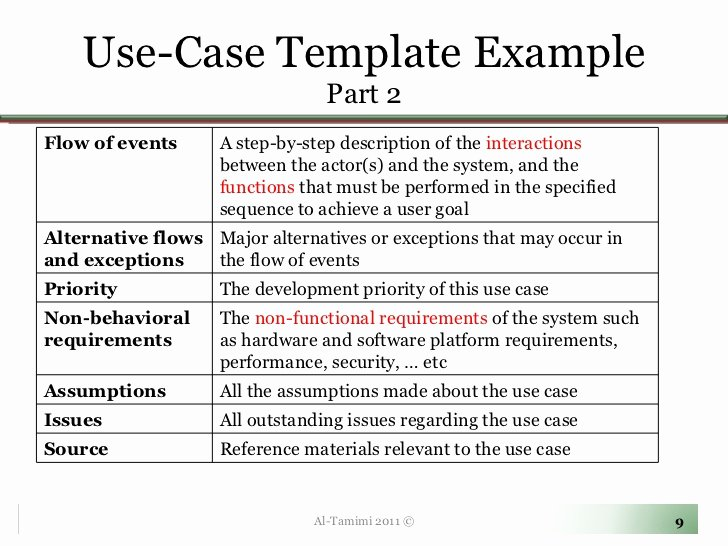 Use Cases Document Template Inspirational Lecture05