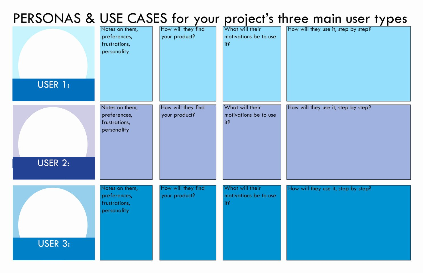 Use Cases Document Template New Know Your User Persona Template