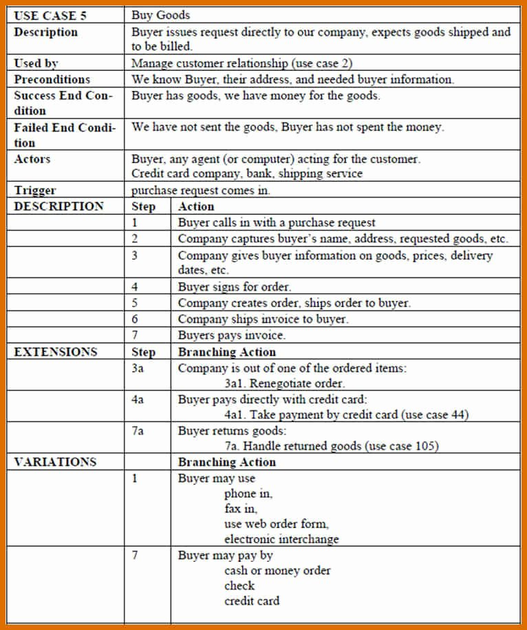 Use Cases Document Template Unique 7 8 Use Case Document Example