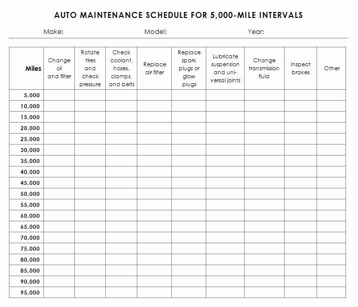 Vehicle Maintenance Schedule Template Fresh Auto Maintenance Schedule to Keep the Performance Of