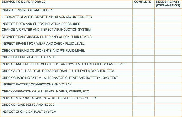Vehicle Preventive Maintenance Schedule Template Awesome Vehicle Fleet Maintenance Contract Template Schedule 8