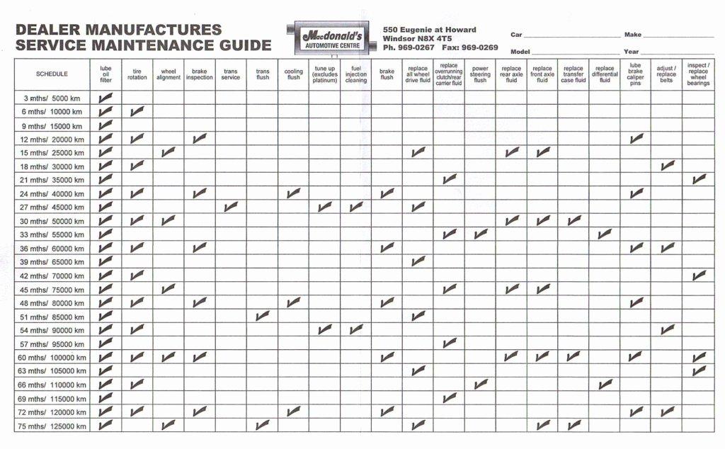 Vehicle Preventive Maintenance Schedule Template New Preventive Maintenance Spreadsheet and Car Maintenance