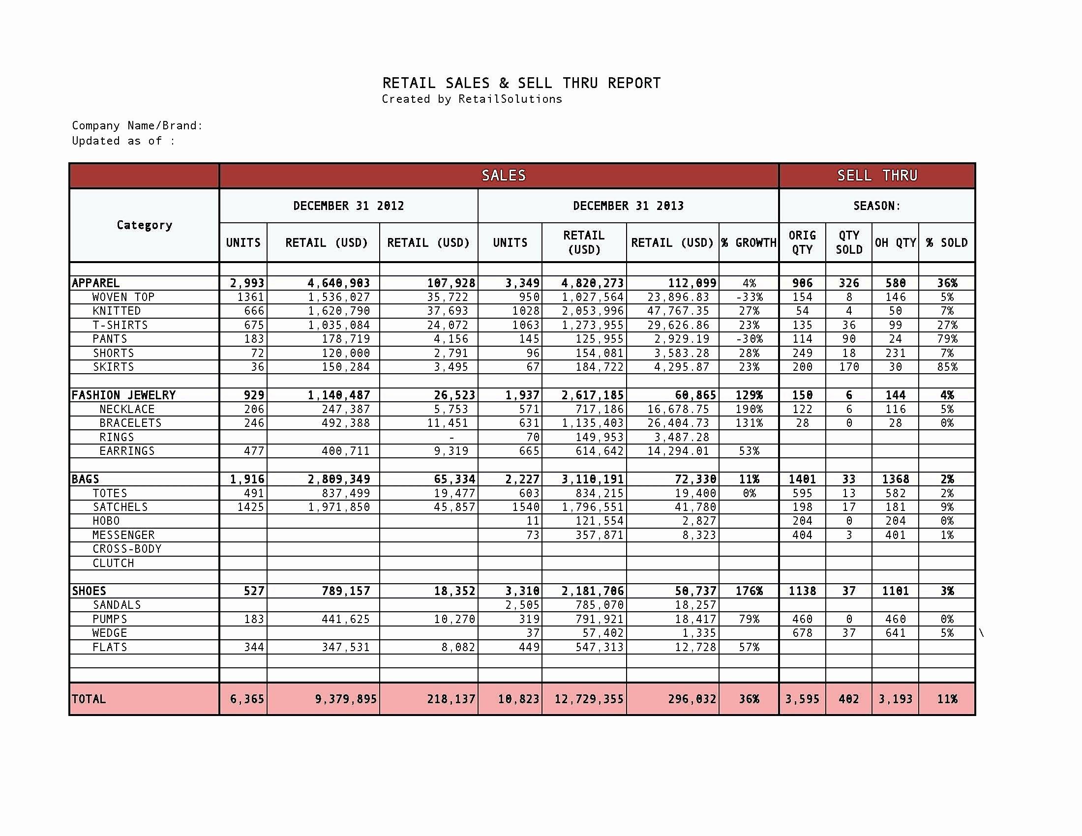 Vehicle Preventive Maintenance Schedule Template New Template Preventative Maintenance Schedule Template